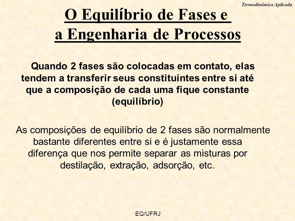 Termodinâmica Aplicada EQ/UFRJ Quando 2 fases são colocadas em contato, elas tendem a transferir seus constituintes entre si até que a composição de c