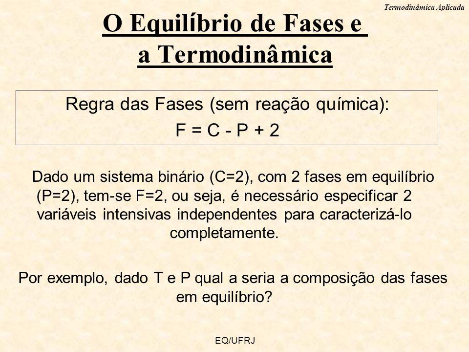 Termodinâmica Aplicada EQ/UFRJ Regra das Fases (sem reação química): F = C - P + 2 O Equil í brio de Fases e a Termodinâmica Dado um sistema binário (