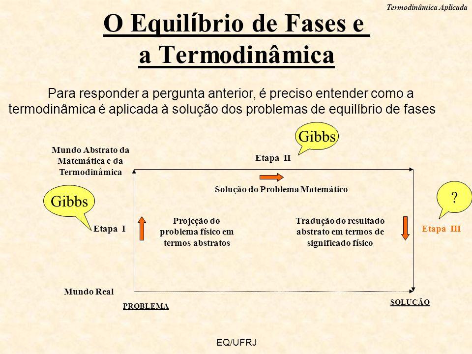 Termodinâmica Aplicada EQ/UFRJ O Equil í brio de Fases e a Termodinâmica Para responder a pergunta anterior, é preciso entender como a termodinâmica é