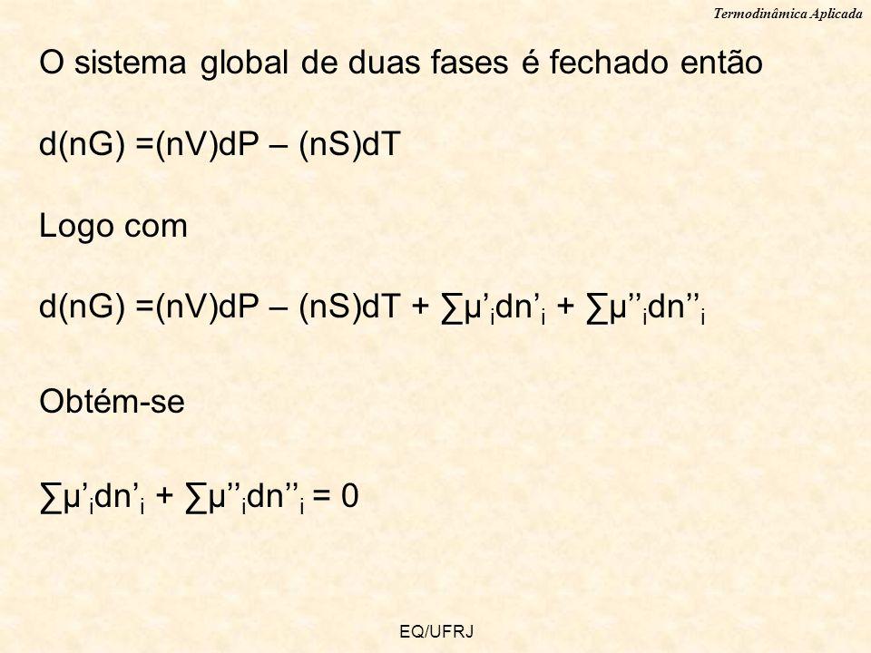 Termodinâmica Aplicada EQ/UFRJ O sistema global de duas fases é fechado então d(nG) =(nV)dP – (nS)dT Logo com d(nG) =(nV)dP – (nS)dT + μ i dn i + μ i