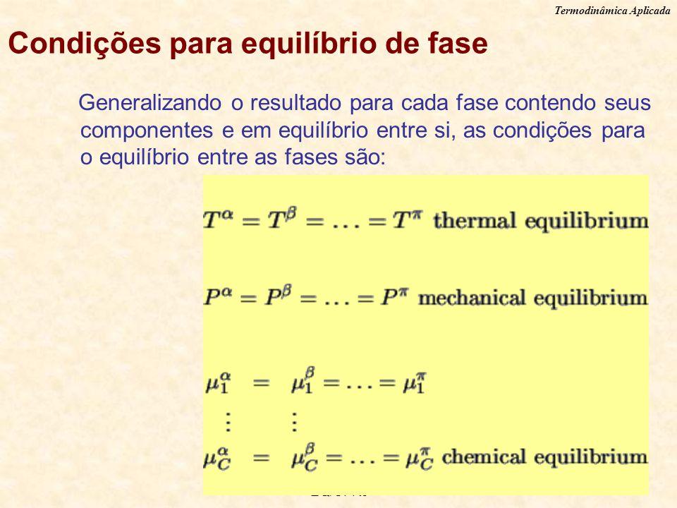 Termodinâmica Aplicada EQ/UFRJ Condições para equilíbrio de fase Generalizando o resultado para cada fase contendo seus componentes e em equilíbrio en