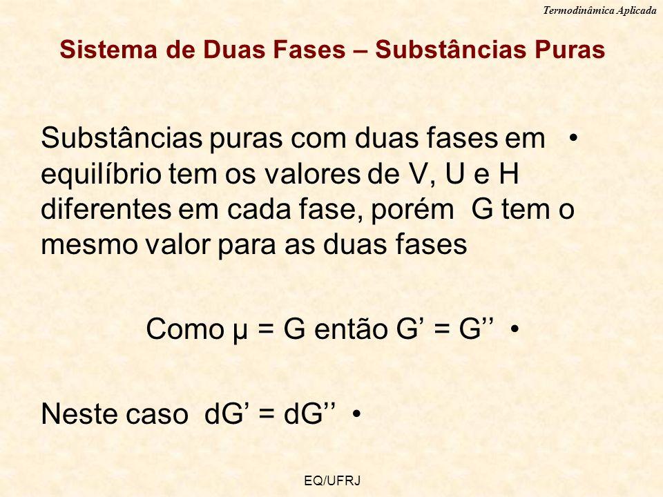 Termodinâmica Aplicada EQ/UFRJ Sistema de Duas Fases – Substâncias Puras Substâncias puras com duas fases em equilíbrio tem os valores de V, U e H dif