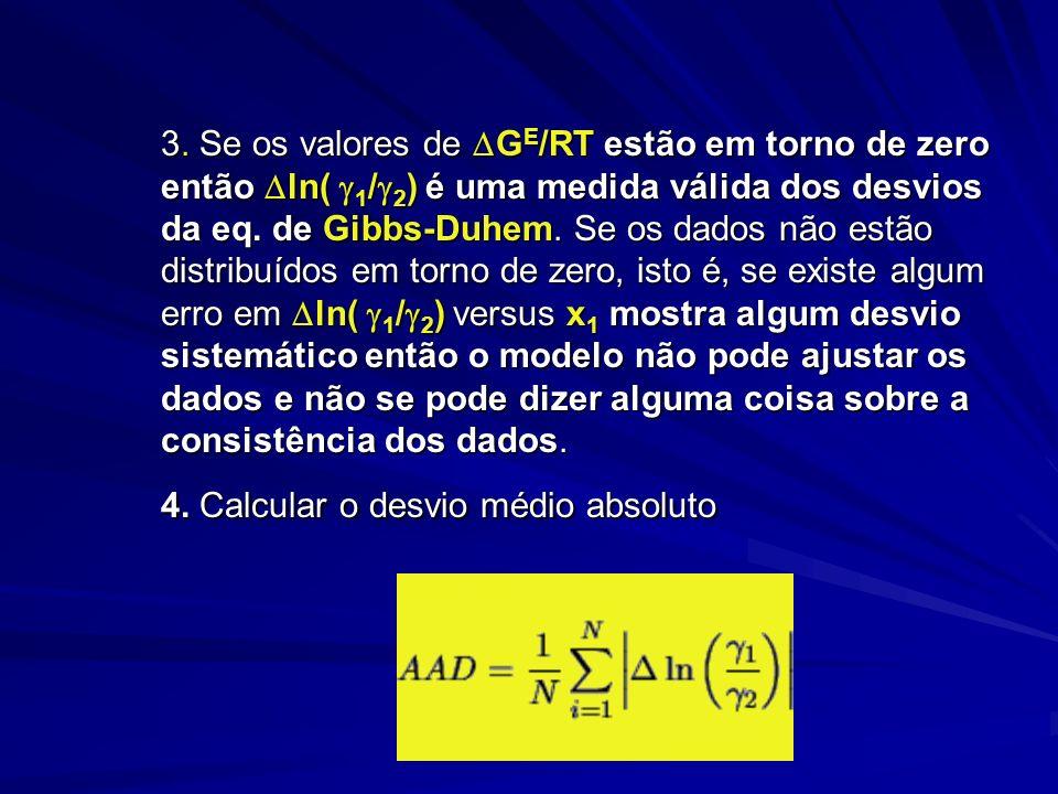 3. Se os valores de G E /RT estão em torno de zero então ln( 1 / 2 ) é uma medida válida dos desvios da eq. de Gibbs-Duhem. Se os dados não estão dist