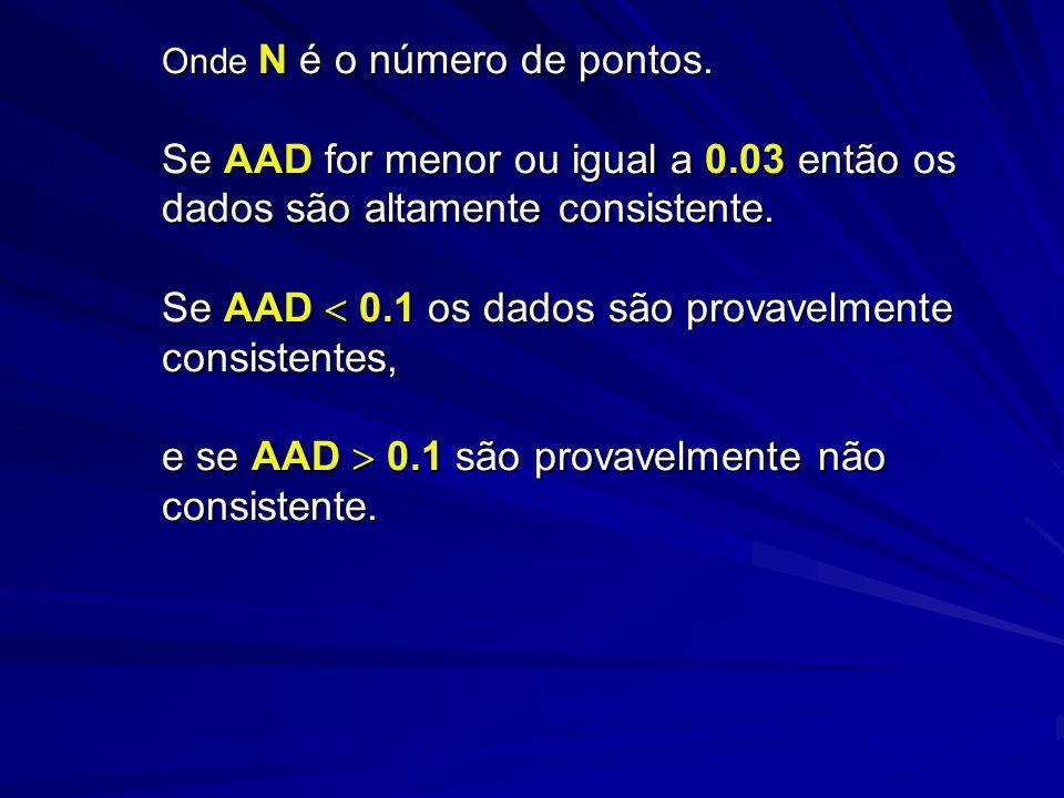 Onde N é o número de pontos. Se AAD for menor ou igual a 0.03 então os dados são altamente consistente. Se AAD 0.1 os dados são provavelmente consiste