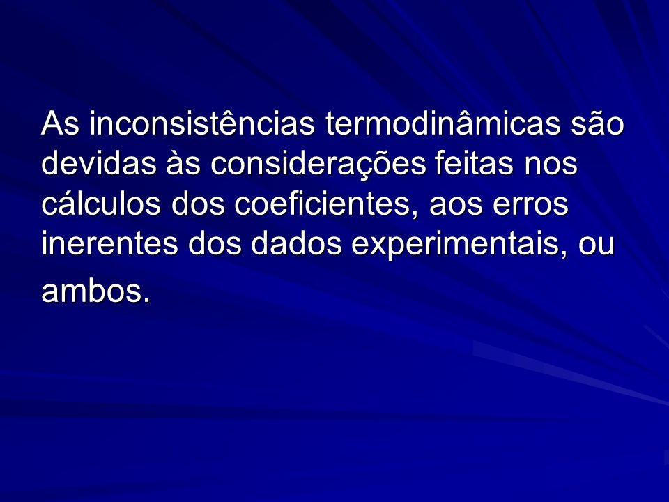As inconsistências termodinâmicas são devidas às considerações feitas nos cálculos dos coeficientes, aos erros inerentes dos dados experimentais, ou a