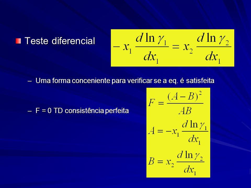 Teste diferencial –Uma forma conceniente para verificar se a eq. é satisfeita –F = 0 TD consistência perfeita