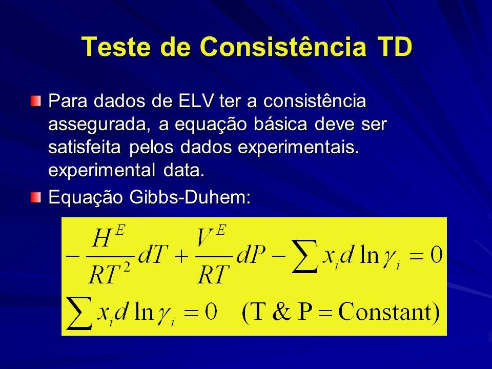 Teste de Consistência TD Para dados de ELV ter a consistência assegurada, a equação básica deve ser satisfeita pelos dados experimentais. experimental
