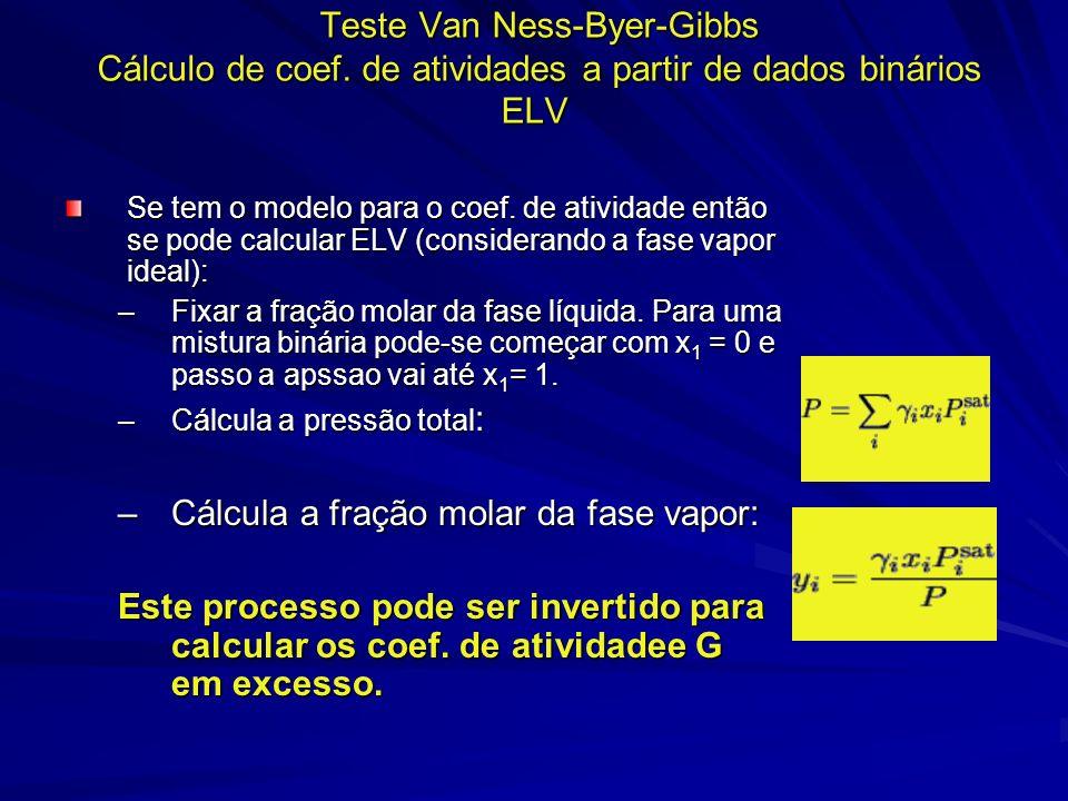 Teste Van Ness-Byer-Gibbs Cálculo de coef. de atividades a partir de dados binários ELV Se tem o modelo para o coef. de atividade então se pode calcul