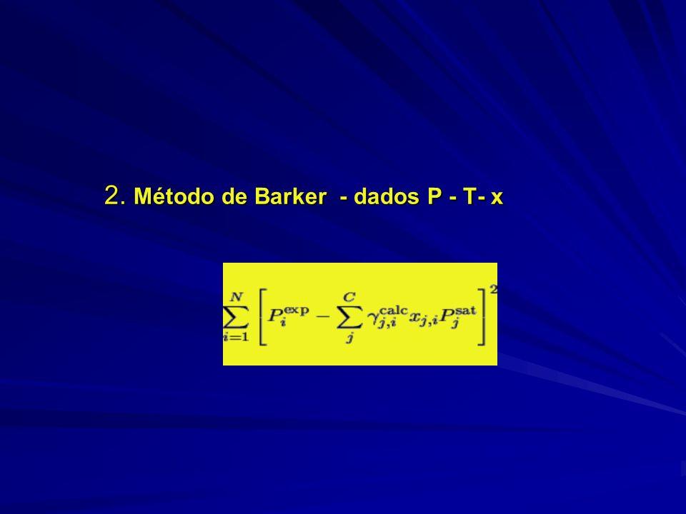 2. Método de Barker - dados P - T- x