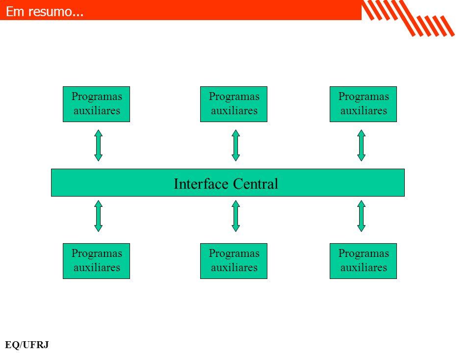 Em resumo... EQ/UFRJ Interface Central Programas auxiliares Programas auxiliares Programas auxiliares Programas auxiliares Programas auxiliares Progra
