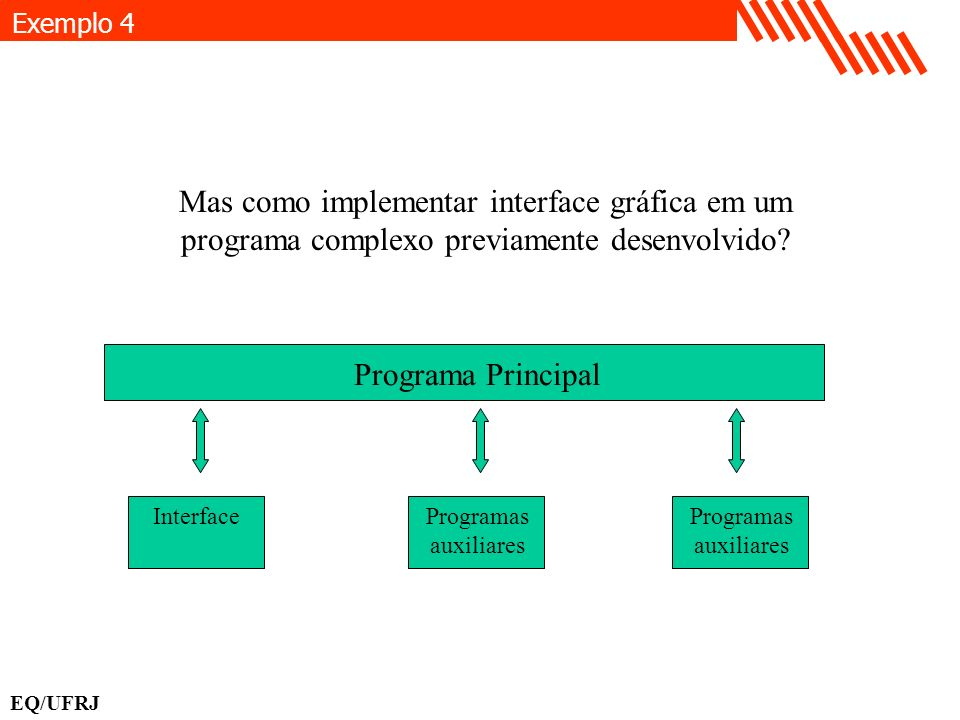 Mas como implementar interface gráfica em um programa complexo previamente desenvolvido? Programa Principal InterfaceProgramas auxiliares Programas au