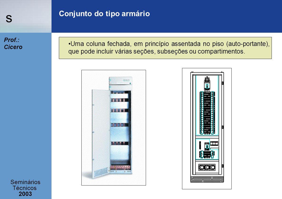 s Seminários Técnicos 2003 Prof.: Cícero Conjunto do tipo armário Uma coluna fechada, em princípio assentada no piso (auto-portante), que pode incluir