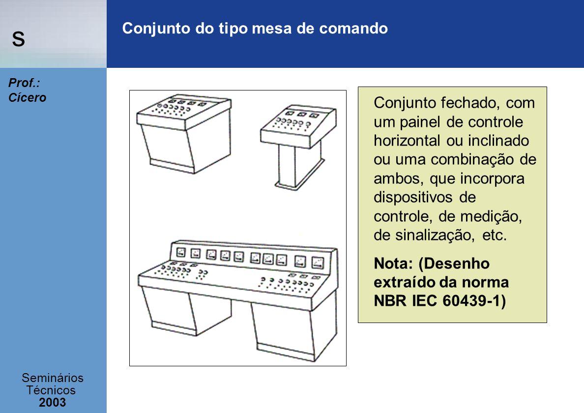 s Seminários Técnicos 2003 Prof.: Cícero Conjunto do tipo mesa de comando Conjunto fechado, com um painel de controle horizontal ou inclinado ou uma c