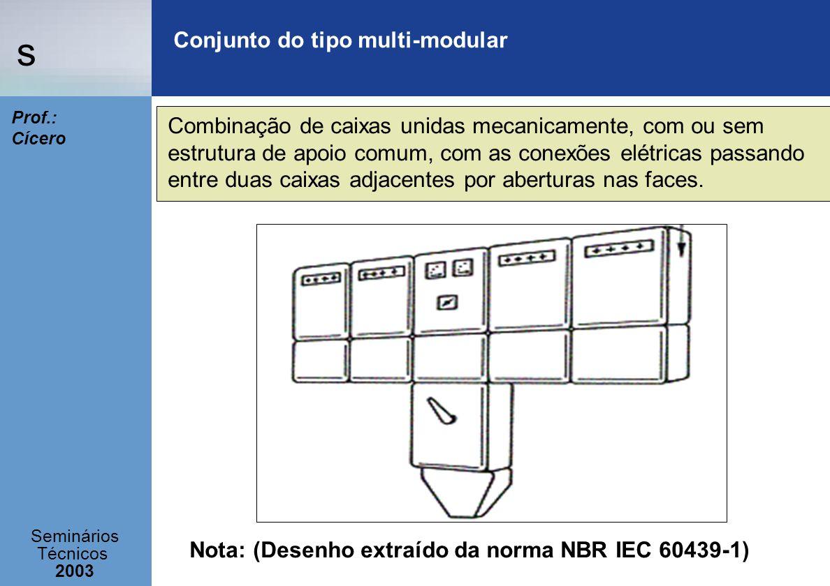 s Seminários Técnicos 2003 Prof.: Cícero Conjunto do tipo multi-modular Combinação de caixas unidas mecanicamente, com ou sem estrutura de apoio comum
