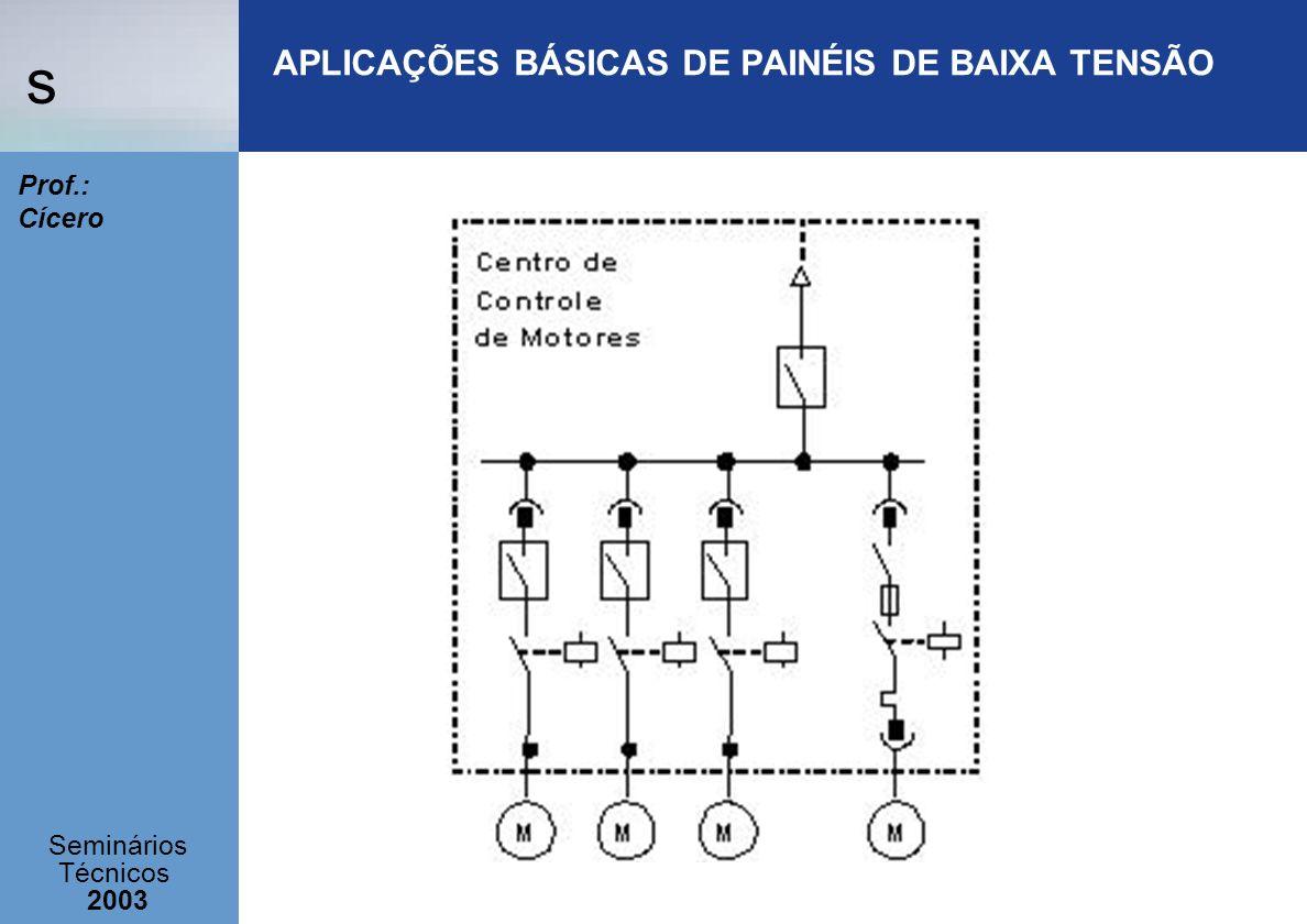 s Seminários Técnicos 2003 Prof.: Cícero APLICAÇÕES BÁSICAS DE PAINÉIS DE BAIXA TENSÃO