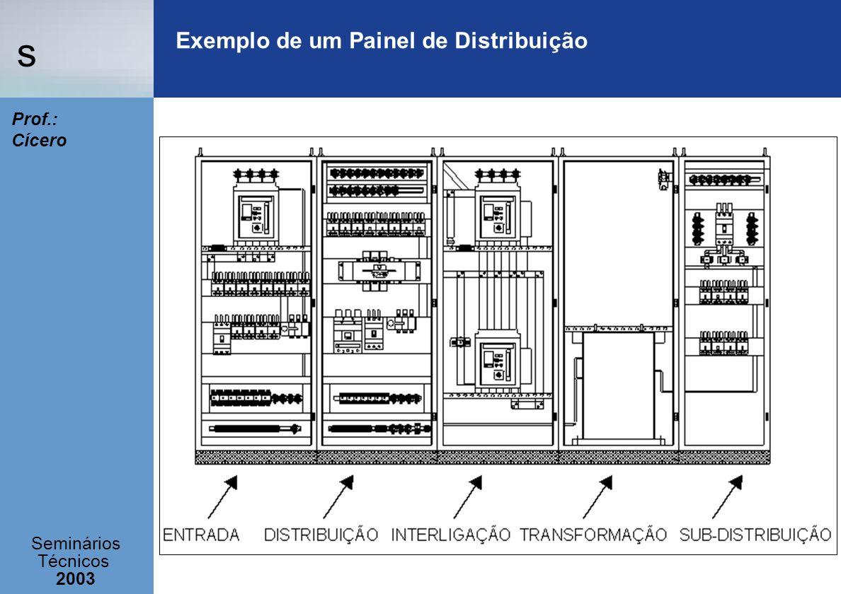 s Seminários Técnicos 2003 Prof.: Cícero Exemplo de um Painel de Distribuição