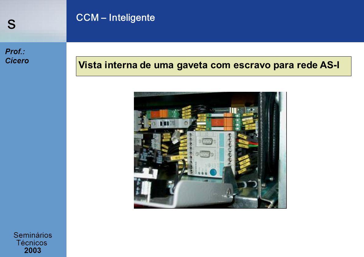s Seminários Técnicos 2003 Prof.: Cícero CCM – Inteligente Vista interna de uma gaveta com escravo para rede AS-I