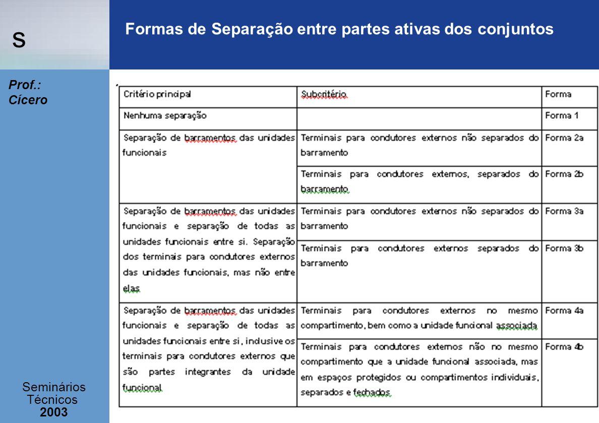 s Seminários Técnicos 2003 Prof.: Cícero Formas de Separação entre partes ativas dos conjuntos