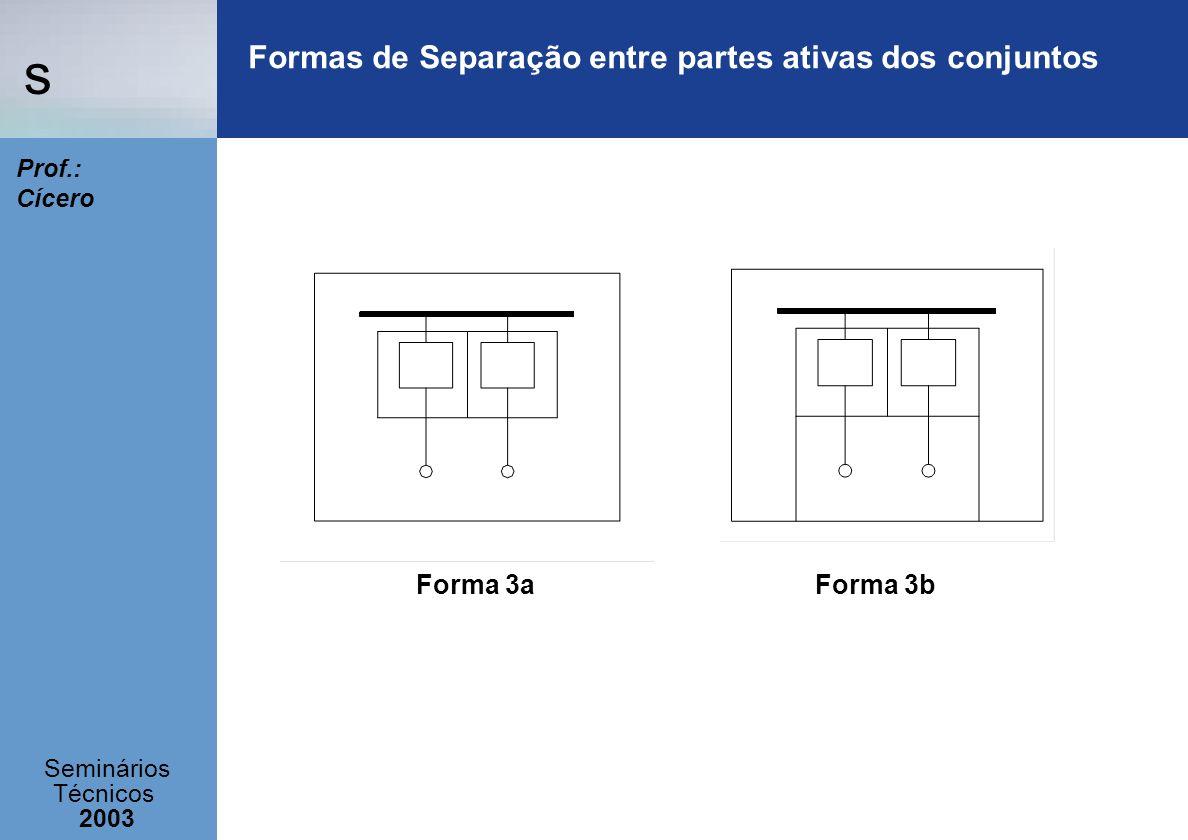 s Seminários Técnicos 2003 Prof.: Cícero Formas de Separação entre partes ativas dos conjuntos Forma 3aForma 3b