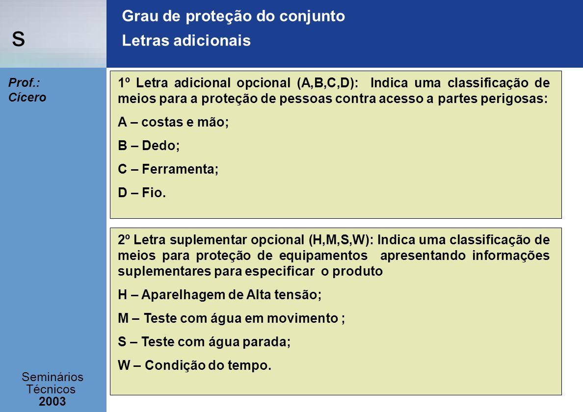 s Seminários Técnicos 2003 Prof.: Cícero Grau de proteção do conjunto Letras adicionais 1º Letra adicional opcional (A,B,C,D): Indica uma classificaçã