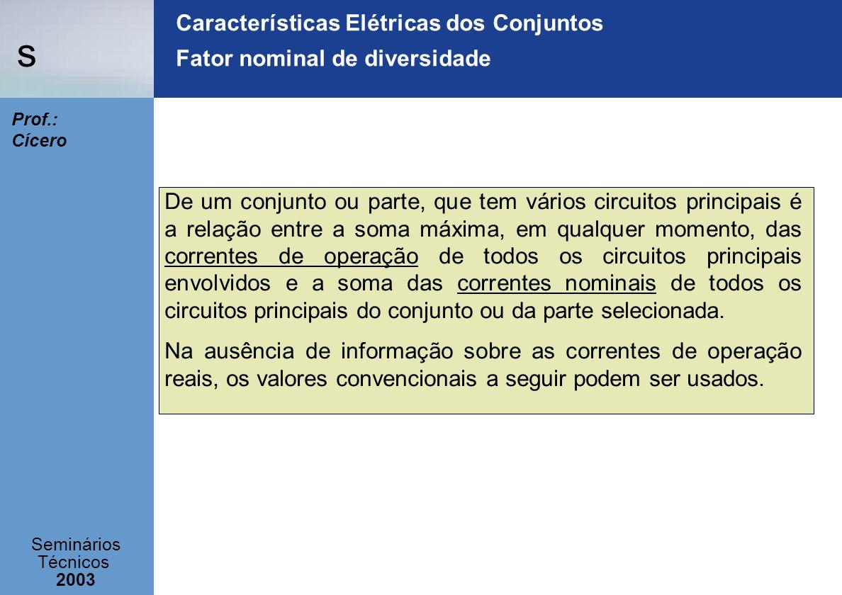 s Seminários Técnicos 2003 Prof.: Cícero Características Elétricas dos Conjuntos Fator nominal de diversidade De um conjunto ou parte, que tem vários