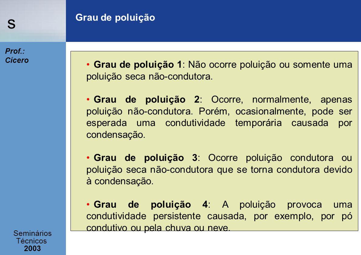 s Seminários Técnicos 2003 Prof.: Cícero Grau de poluição Grau de poluição 1: Não ocorre poluição ou somente uma poluição seca não-condutora. Grau de