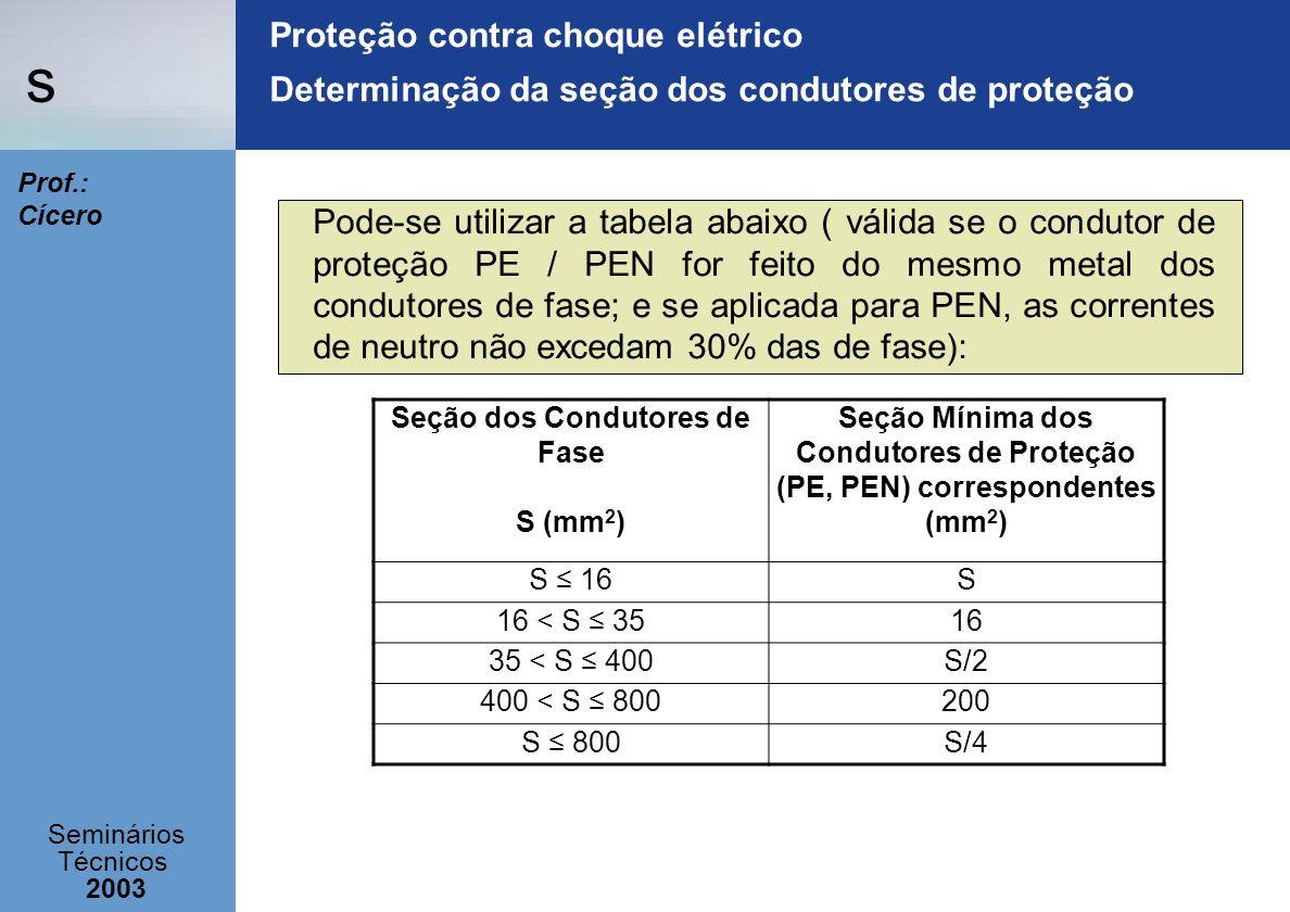 s Seminários Técnicos 2003 Prof.: Cícero Proteção contra choque elétrico Determinação da seção dos condutores de proteção Pode-se utilizar a tabela ab