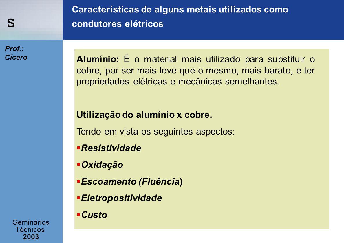 s Seminários Técnicos 2003 Prof.: Cícero Características de alguns metais utilizados como condutores elétricos Alumínio: É o material mais utilizado p