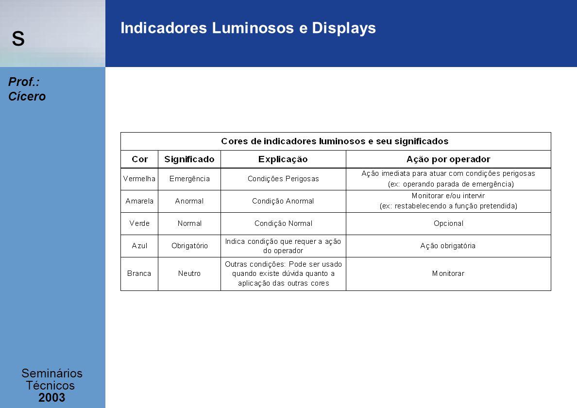 s Seminários Técnicos 2003 Prof.: Cícero Indicadores Luminosos e Displays