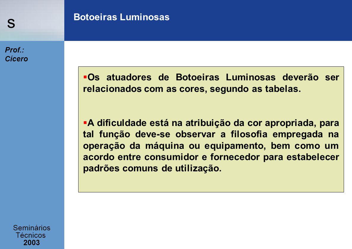 s Seminários Técnicos 2003 Prof.: Cícero Botoeiras Luminosas Os atuadores de Botoeiras Luminosas deverão ser relacionados com as cores, segundo as tab
