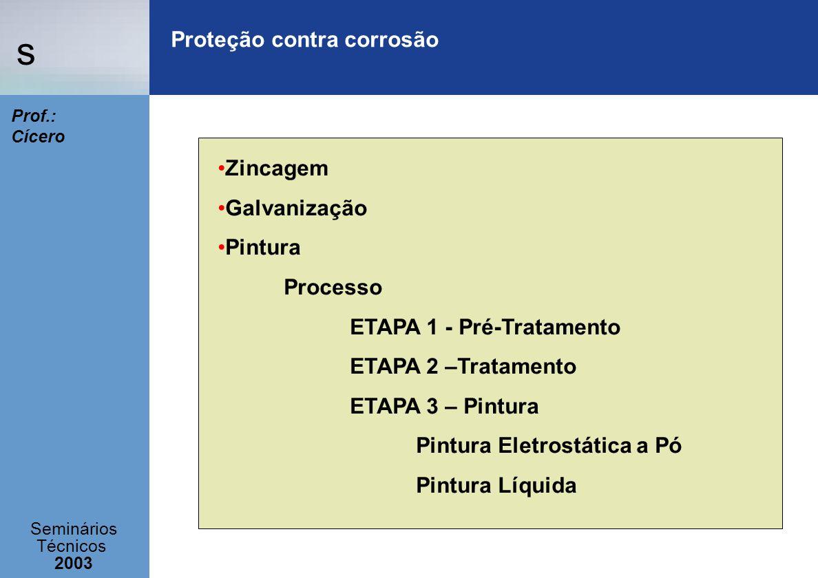 s Seminários Técnicos 2003 Prof.: Cícero Proteção contra corrosão Zincagem Galvanização Pintura Processo ETAPA 1 - Pré-Tratamento ETAPA 2 –Tratamento