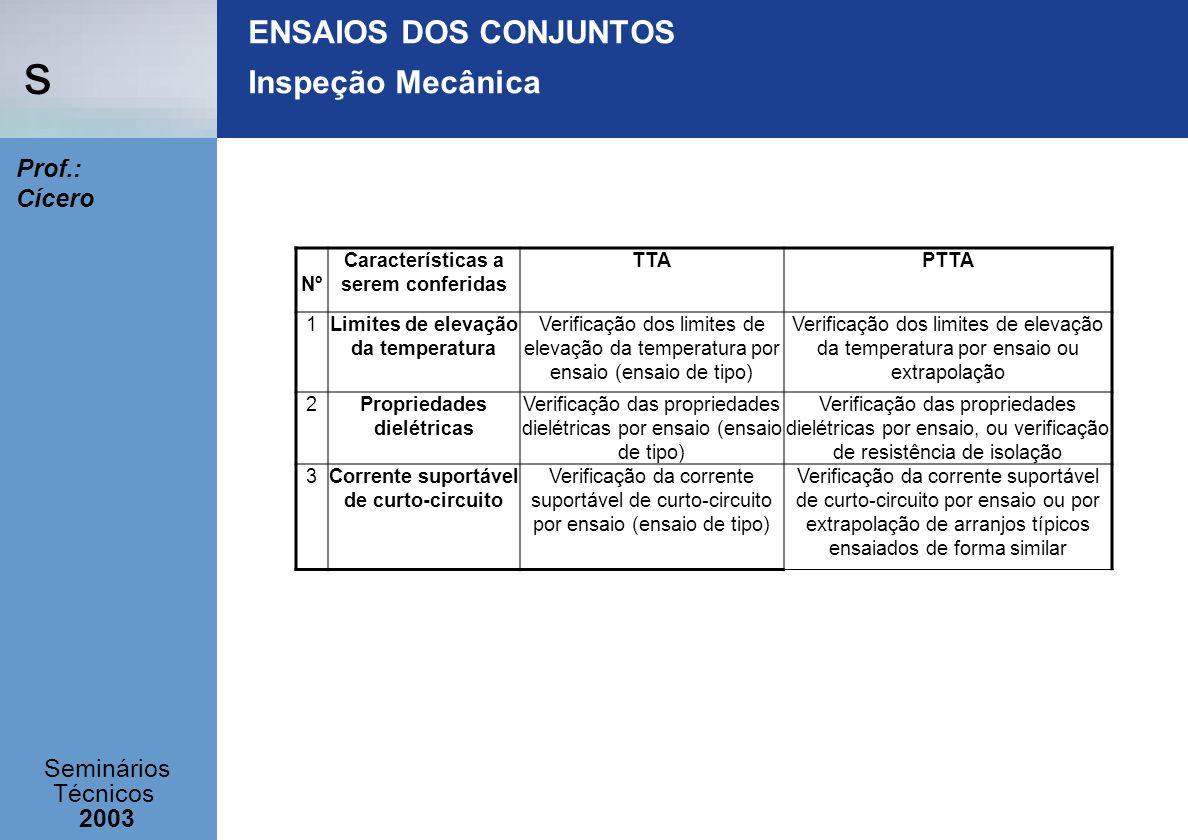 s Seminários Técnicos 2003 Prof.: Cícero ENSAIOS DOS CONJUNTOS Inspeção Mecânica Nº Características a serem conferidas TTAPTTA 1Limites de elevação da