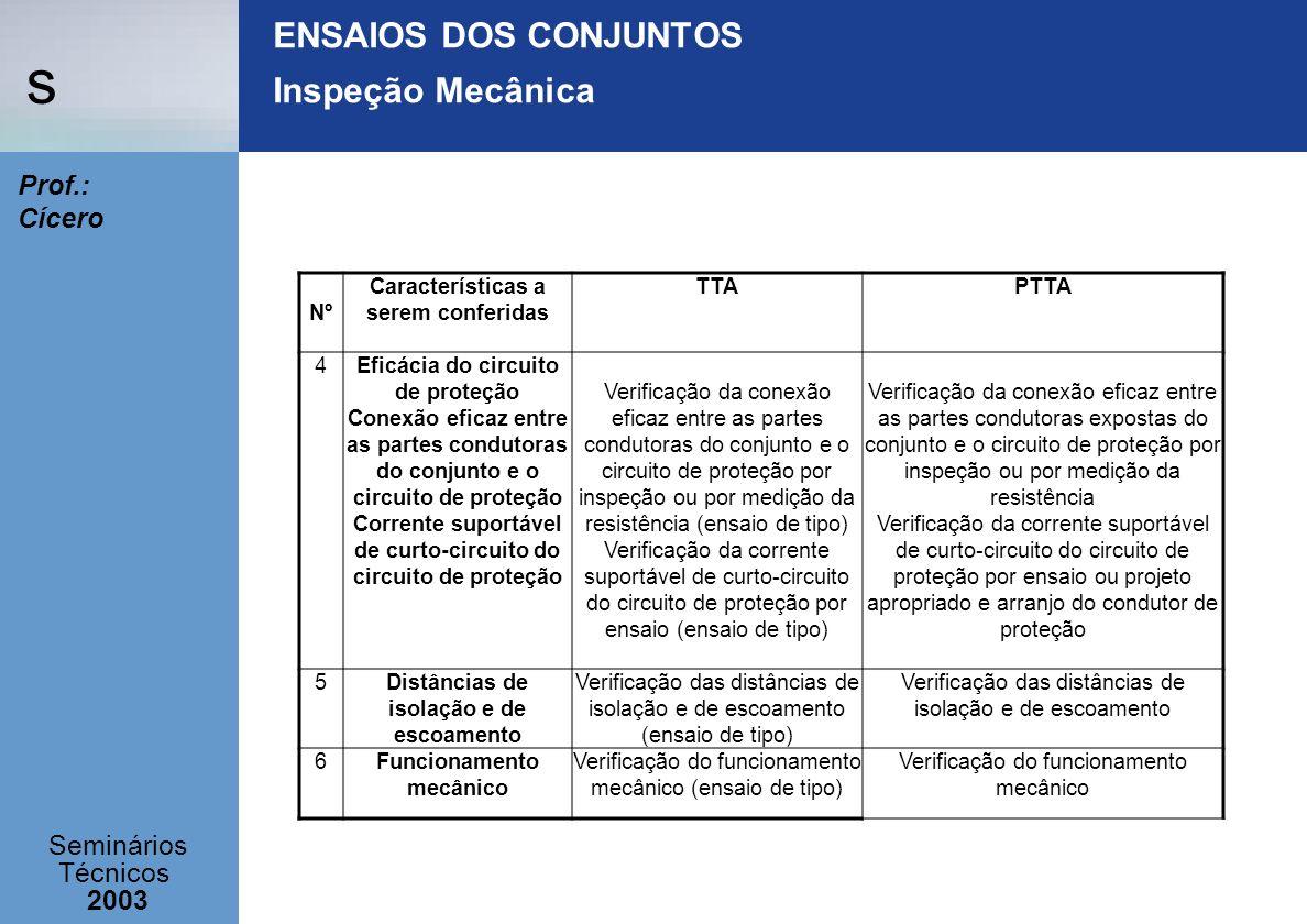 s Seminários Técnicos 2003 Prof.: Cícero ENSAIOS DOS CONJUNTOS Inspeção Mecânica Nº Características a serem conferidas TTAPTTA 4Eficácia do circuito d