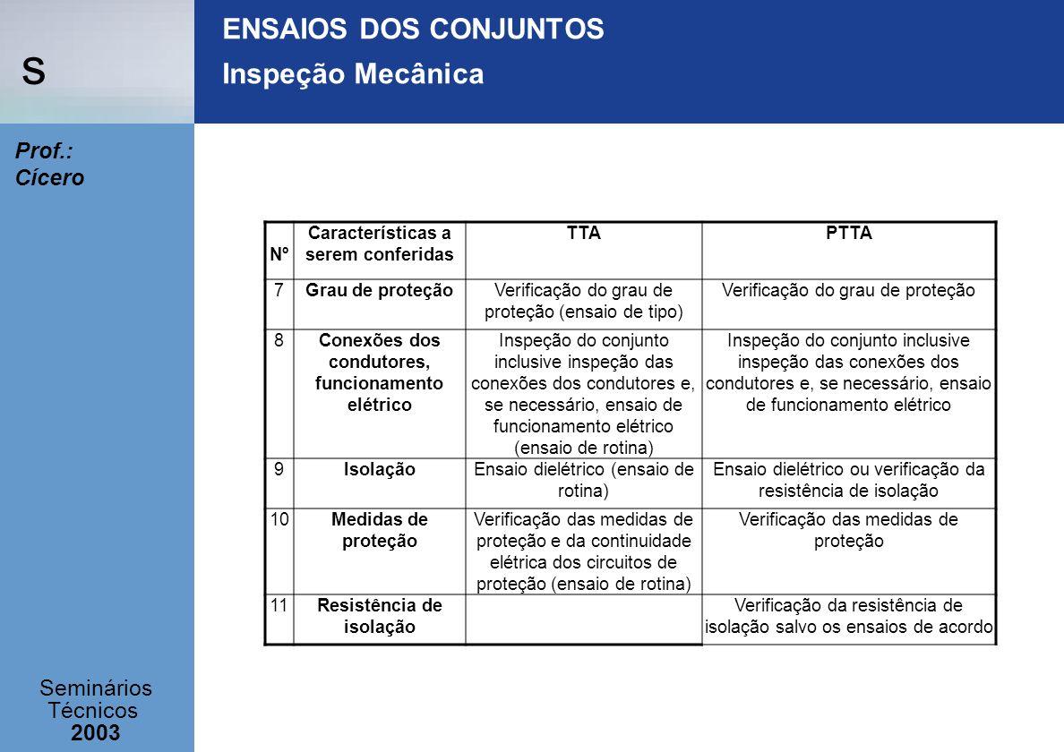 s Seminários Técnicos 2003 Prof.: Cícero ENSAIOS DOS CONJUNTOS Inspeção Mecânica Nº Características a serem conferidas TTAPTTA 7Grau de proteçãoVerifi