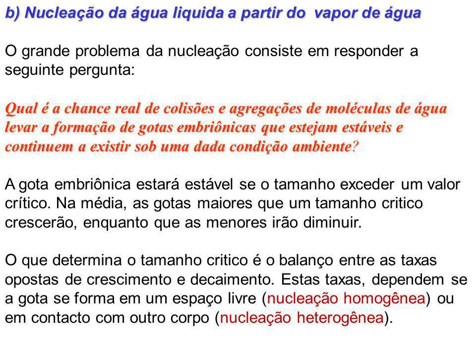 b) Nucleação da água liquida a partir do vapor de água Qual é a chance real de colisões e agregações de moléculas de água levar a formação de gotas em