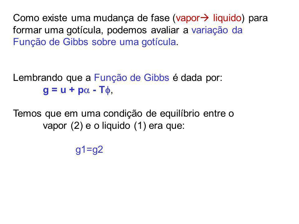 Como existe uma mudança de fase (vapor liquido) para formar uma gotícula, podemos avaliar a variação da Função de Gibbs sobre uma gotícula. Lembrando