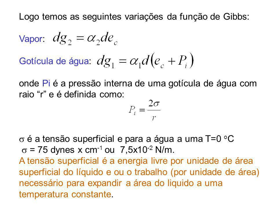Logo temos as seguintes variações da função de Gibbs: Vapor: Gotícula de água: onde Pi é a pressão interna de uma gotícula de água com raio r e é defi