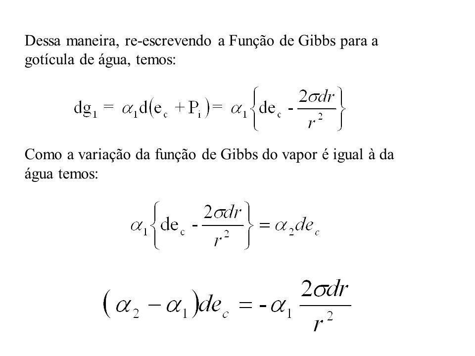 Dessa maneira, re-escrevendo a Função de Gibbs para a gotícula de água, temos: Como a variação da função de Gibbs do vapor é igual à da água temos: