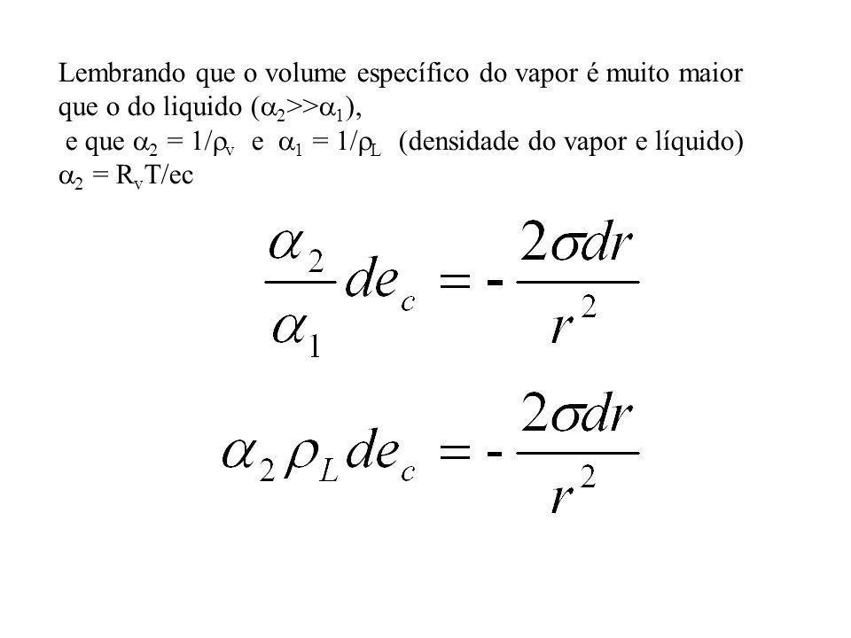 Lembrando que o volume específico do vapor é muito maior que o do liquido ( 2 >> 1 ), e que 2 = 1/ v e 1 = 1/ L (densidade do vapor e líquido) 2 = R v