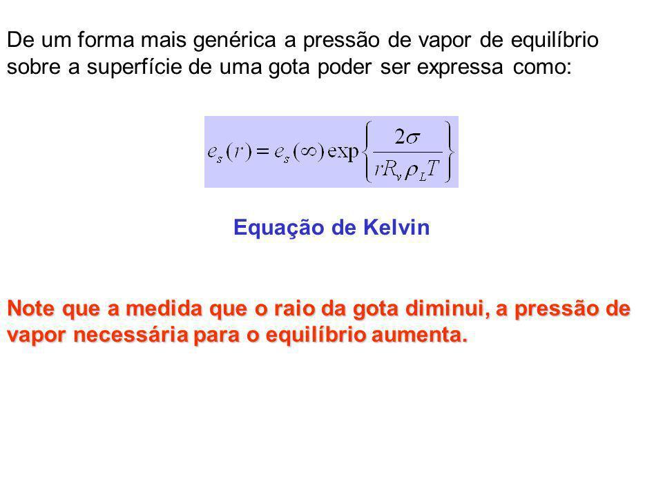De um forma mais genérica a pressão de vapor de equilíbrio sobre a superfície de uma gota poder ser expressa como: Equação de Kelvin Note que a medida