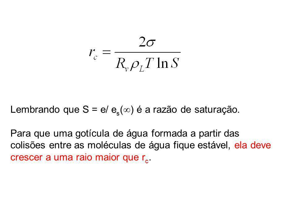 Lembrando que S = e/ e s ( ) é a razão de saturação. Para que uma gotícula de água formada a partir das colisões entre as moléculas de água fique está
