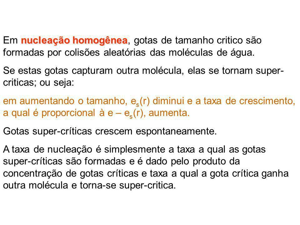 nucleação homogênea Em nucleação homogênea, gotas de tamanho critico são formadas por colisões aleatórias das moléculas de água. Se estas gotas captur