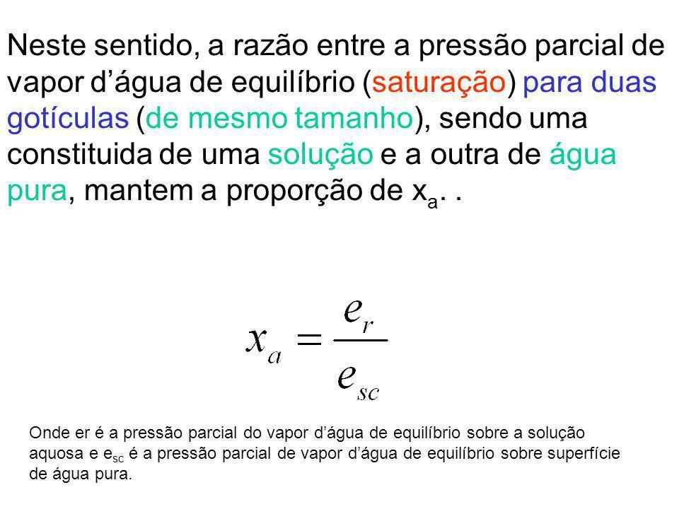 Neste sentido, a razão entre a pressão parcial de vapor dágua de equilíbrio (saturação) para duas gotículas (de mesmo tamanho), sendo uma constituida