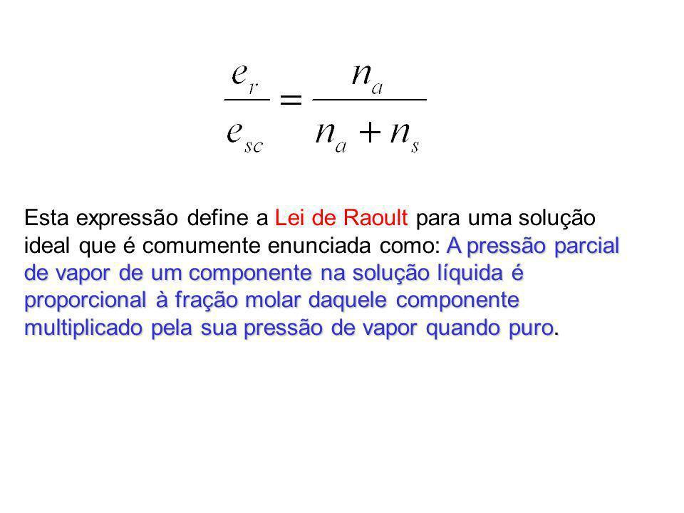 A pressão parcial de vapor de um componente na solução líquida é proporcional à fração molar daquele componente multiplicado pela sua pressão de vapor