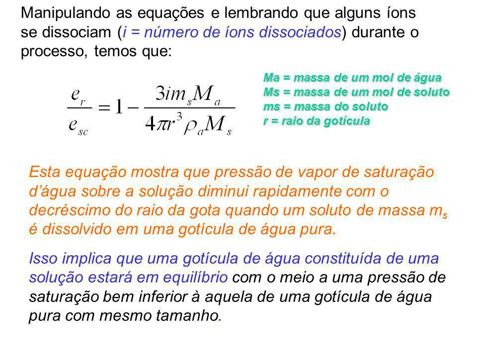 Manipulando as equações e lembrando que alguns íons se dissociam (i = número de íons dissociados) durante o processo, temos que: Ma = massa de um mol