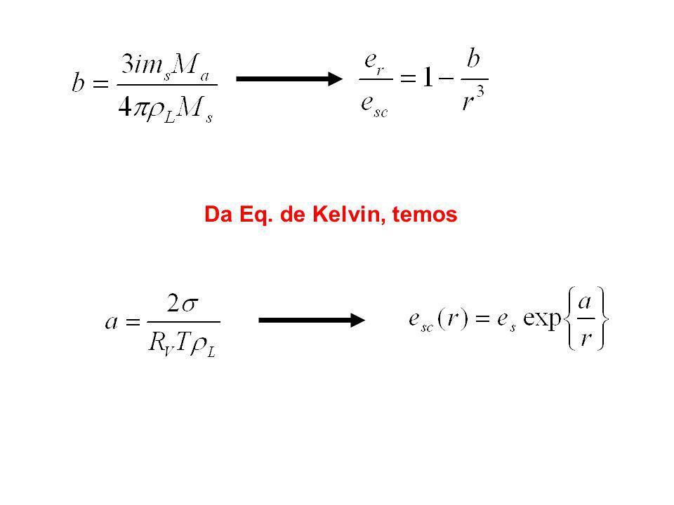 Da Eq. de Kelvin, temos