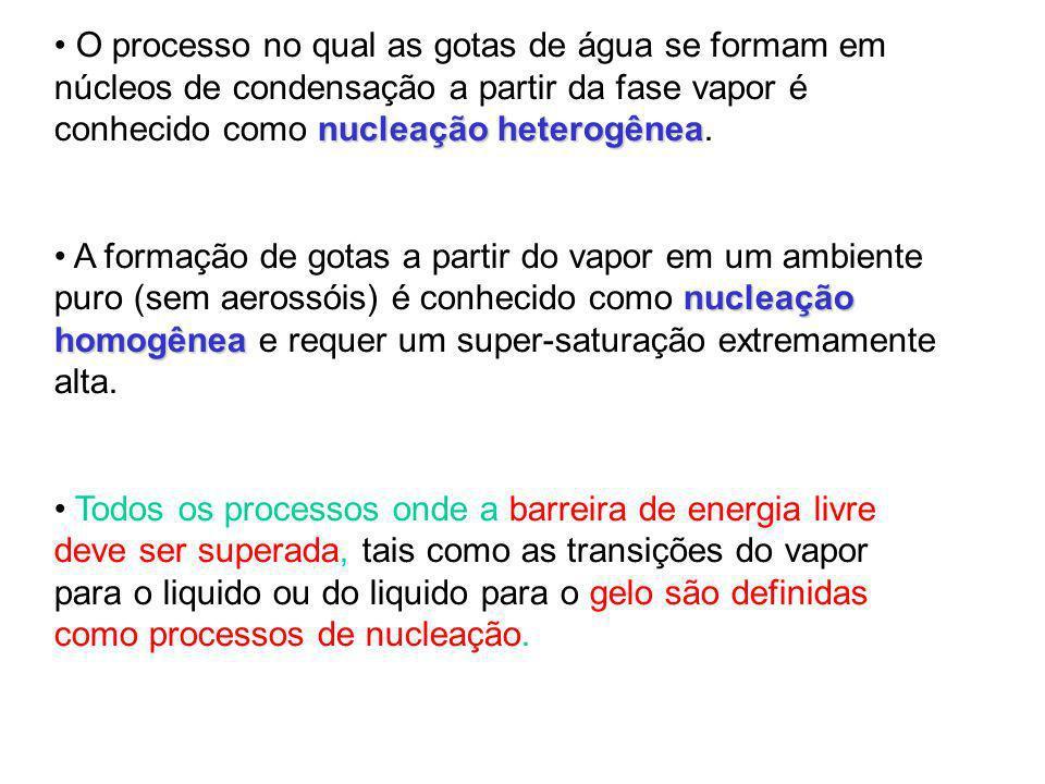 nucleação heterogênea O processo no qual as gotas de água se formam em núcleos de condensação a partir da fase vapor é conhecido como nucleação hetero