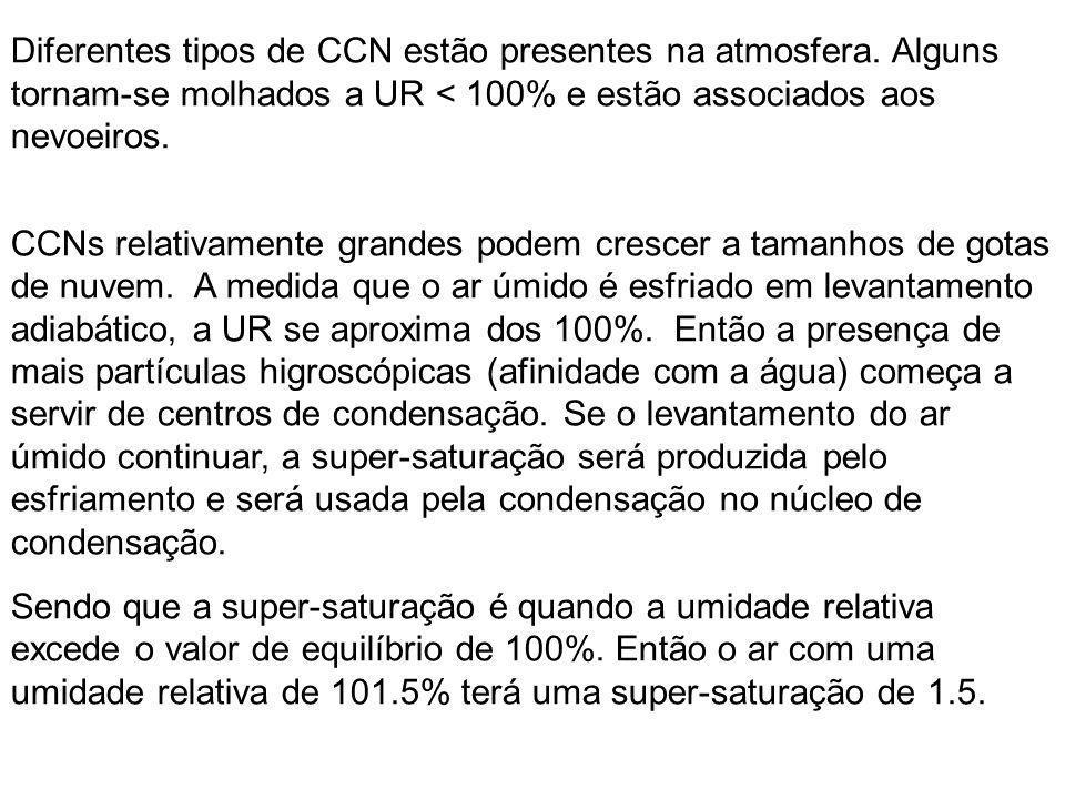 Diferentes tipos de CCN estão presentes na atmosfera. Alguns tornam-se molhados a UR < 100% e estão associados aos nevoeiros. CCNs relativamente grand