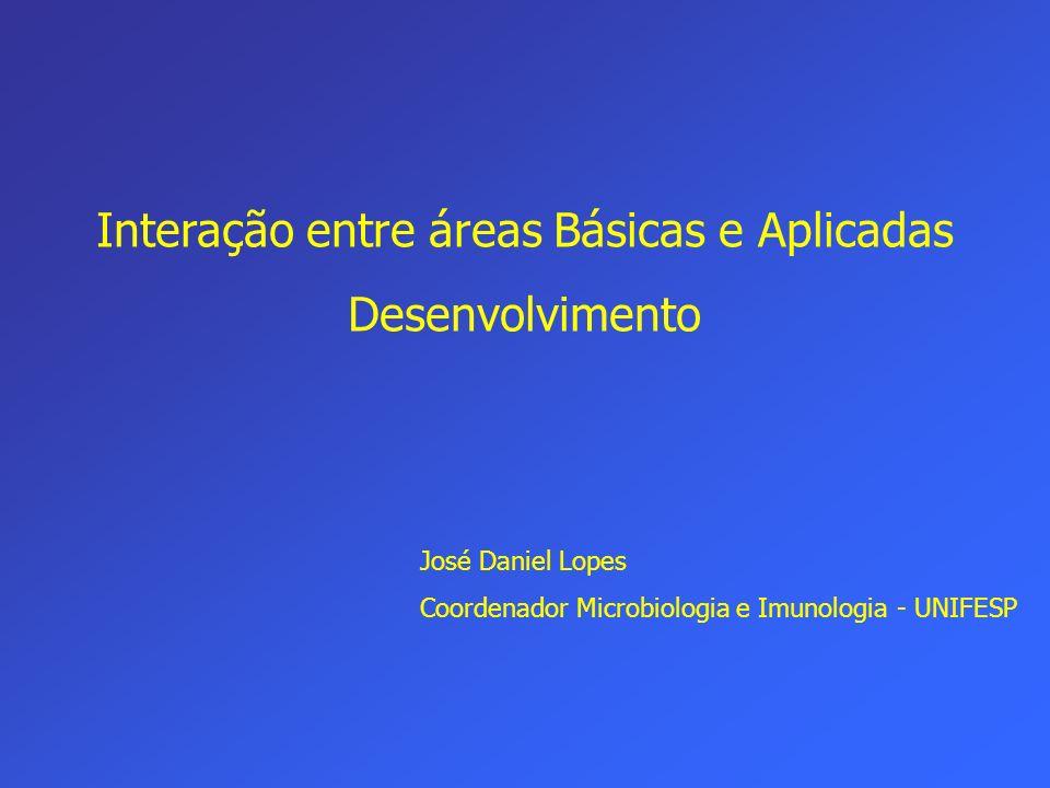 Interação entre áreas Básicas e Aplicadas Desenvolvimento José Daniel Lopes Coordenador Microbiologia e Imunologia - UNIFESP