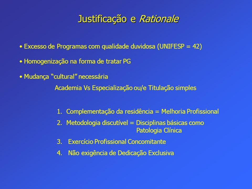 Justificação e Rationale Excesso de Programas com qualidade duvidosa (UNIFESP = 42) Homogenização na forma de tratar PG Mudança cultural necessária Ac